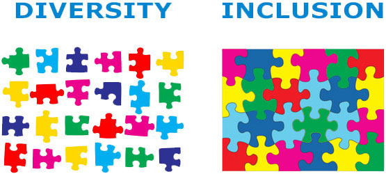 Puzzle pieces (diversity) put together (inclusion)